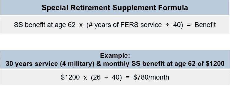 FERS Special Retirement Supplement Formula