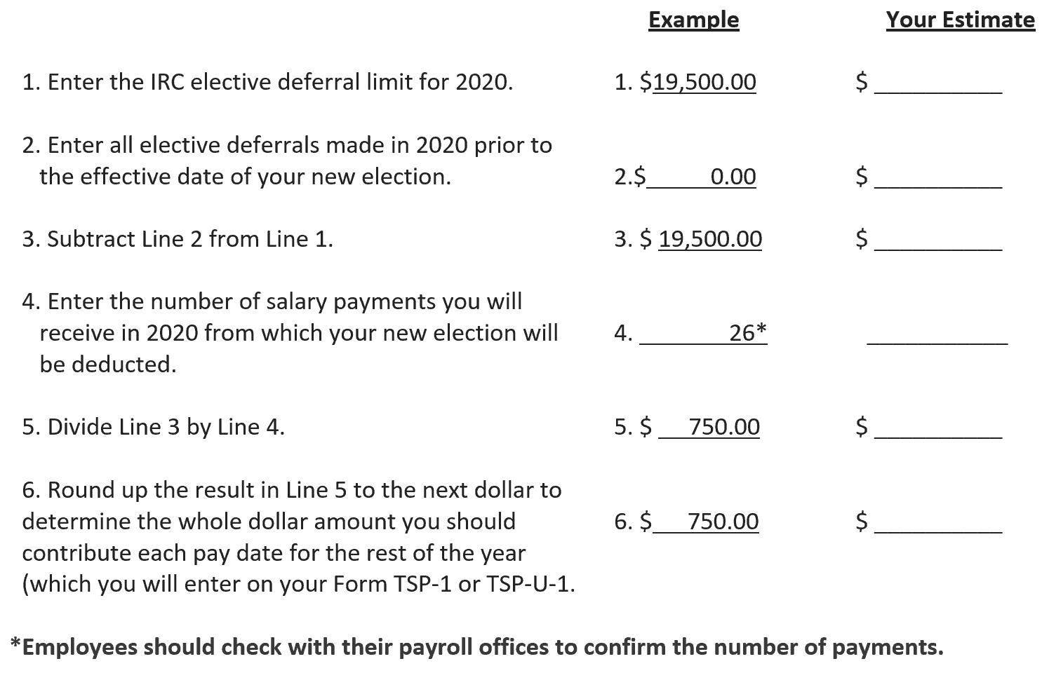max tsp contribution 2020